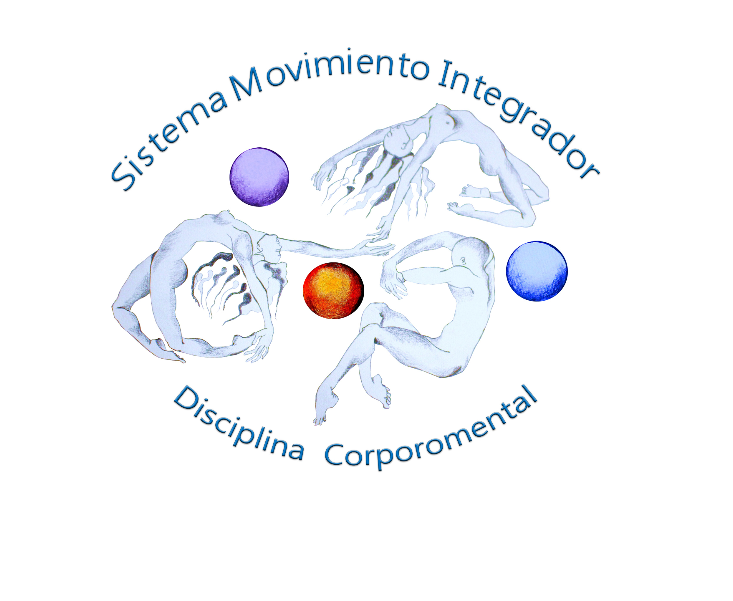 Movimiento Integrador  Sistema Hume