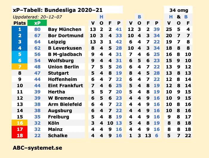 Bundesliga 10png