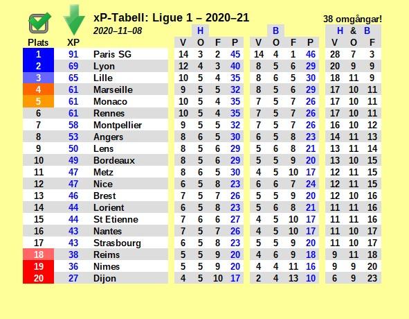 xP Ligue 1 10jpg