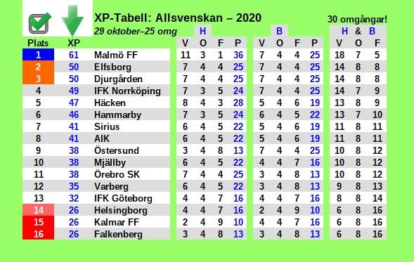 xP Allsvenskan 25NYjpg