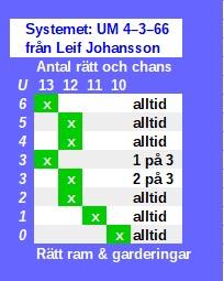 LJ UM 4-3-66jpg