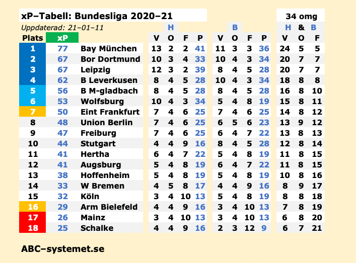 xPp Bundesliga 15 bildpng