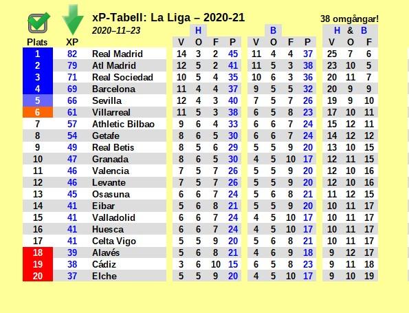 xP La Liga 10jpg