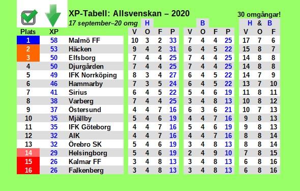 XP Allsvenskan 20jpg
