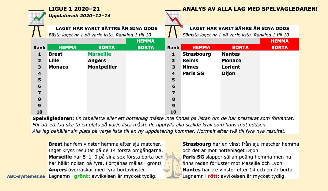 Ligue 1 14 BILDpng